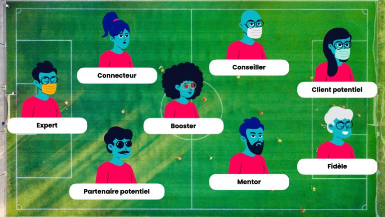 networking réseau 8 types personnes